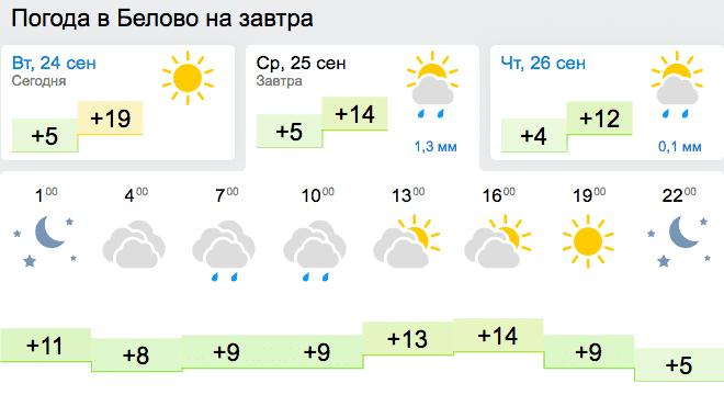 Погода в Белово на 25 сентября 2019 г