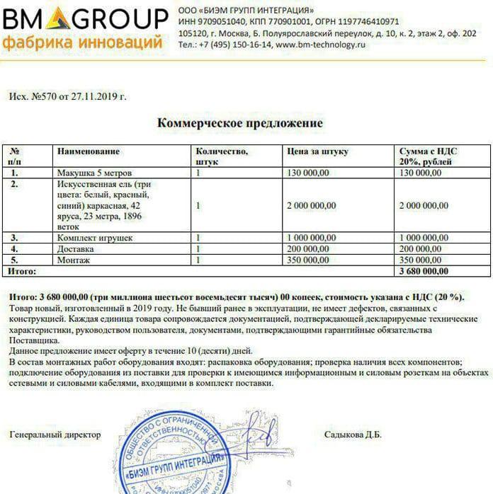 Ёлка за 3680000 рублей вместо кемеровской за 18 миллионов