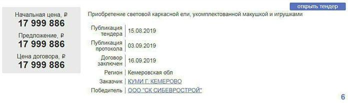 Тендер на кемеровскую ёлку за 18 миллионов