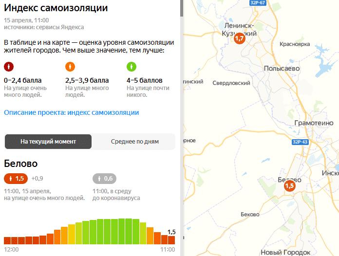 Режим самоизоляции в Кузбассе провалился
