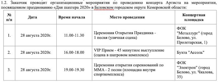 Выступление Дениса Майданова в Белово на областном Дне шахтера
